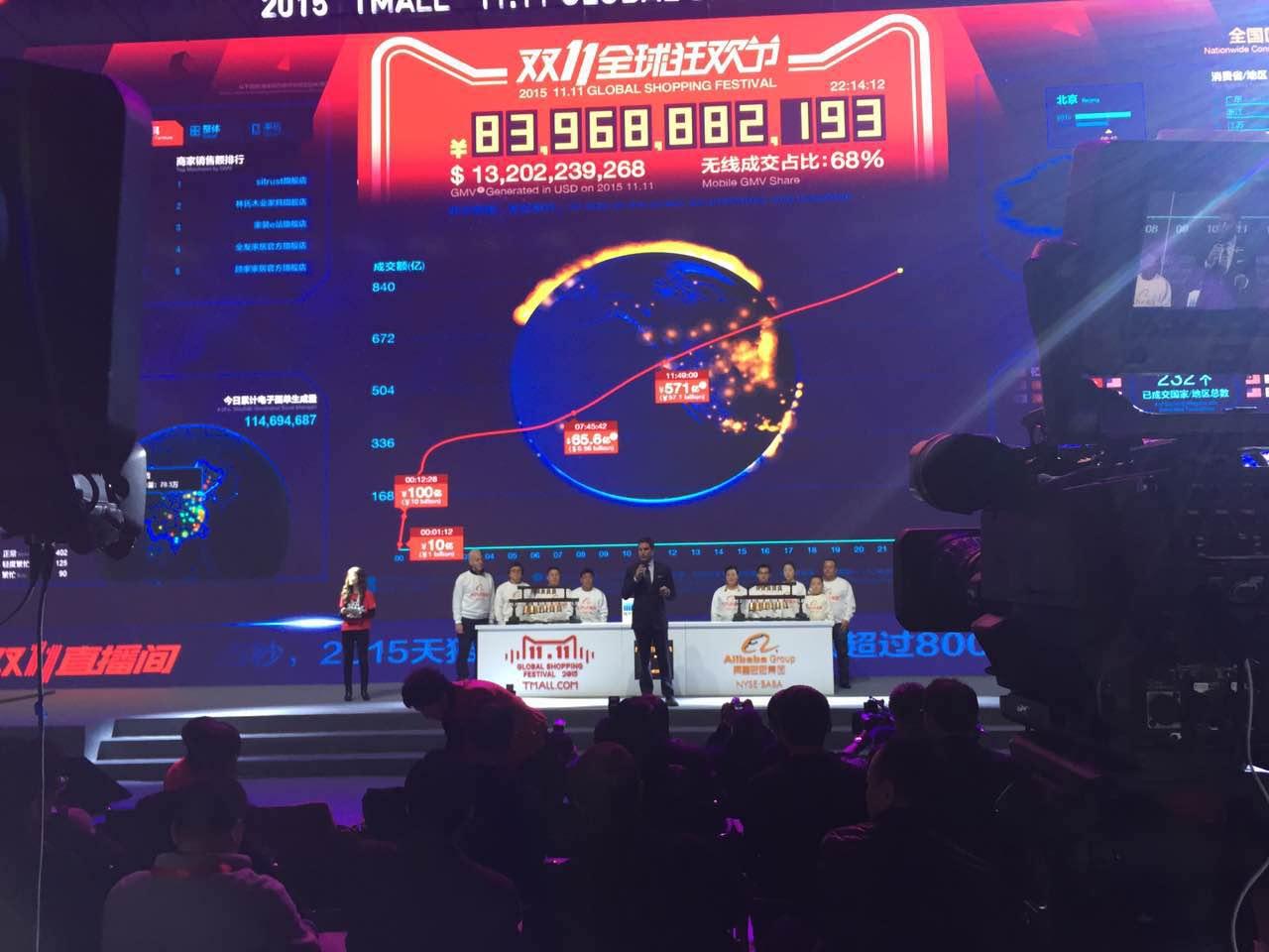 2015年双十一:天猫总交易额912亿!阿里还要办年货节